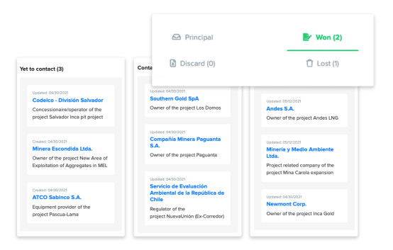 Manage sales team processes with dedicated columns for each stage
