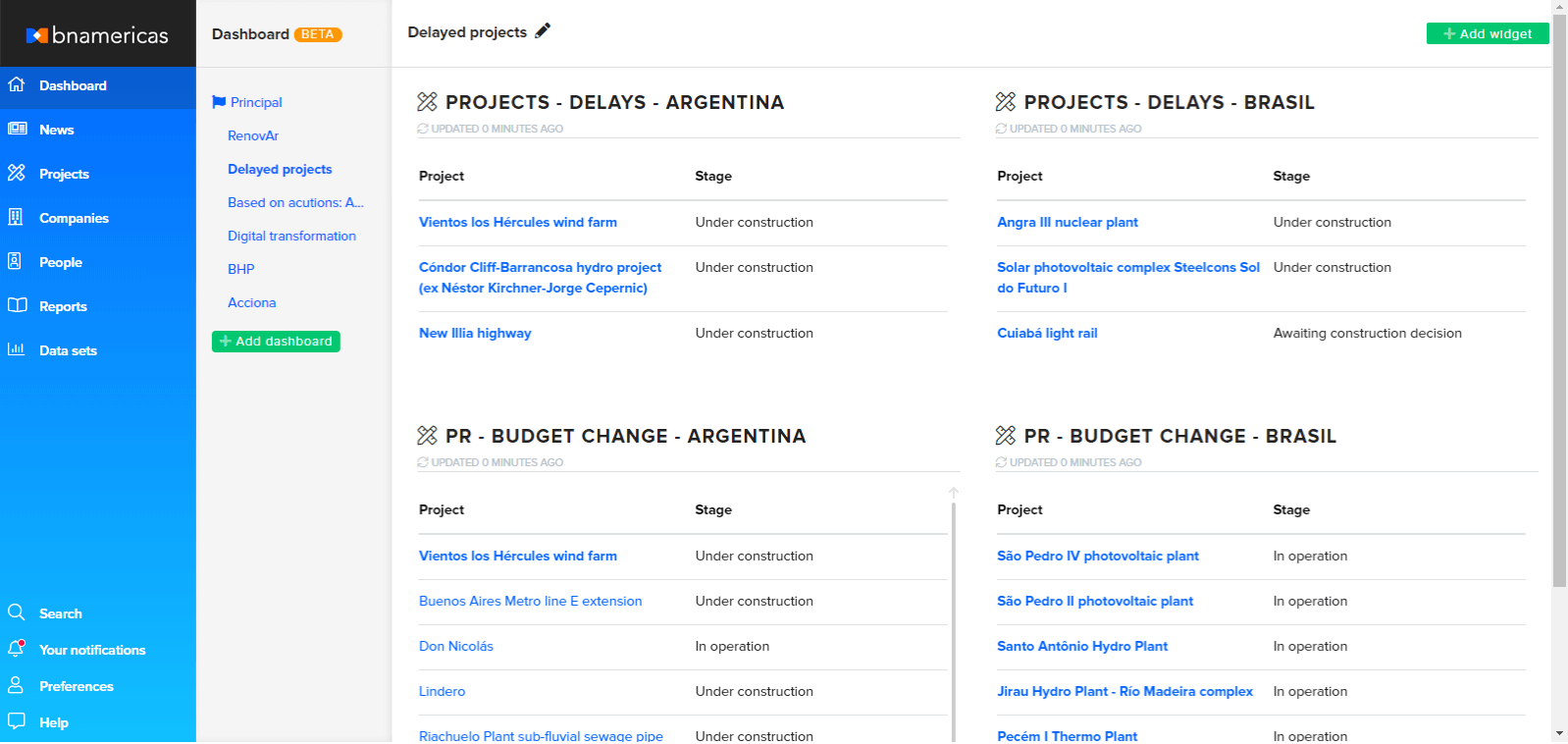 Legal project risk insights