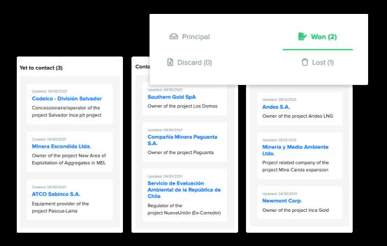 Gerenciar os processos da equipe de vendas com colunas dedicadas para cada estágio